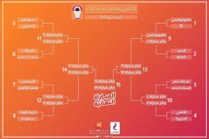 قرعة كأس مصر للسيدات موسم 2020 -2021