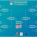 قرعة كأس مصر للرجال … موسم 2020 – 2021
